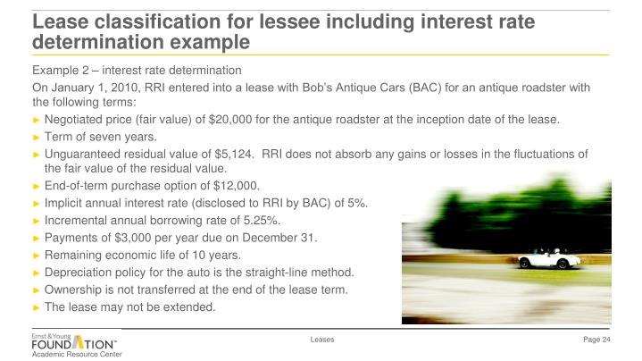 Example 2 – interest rate determination