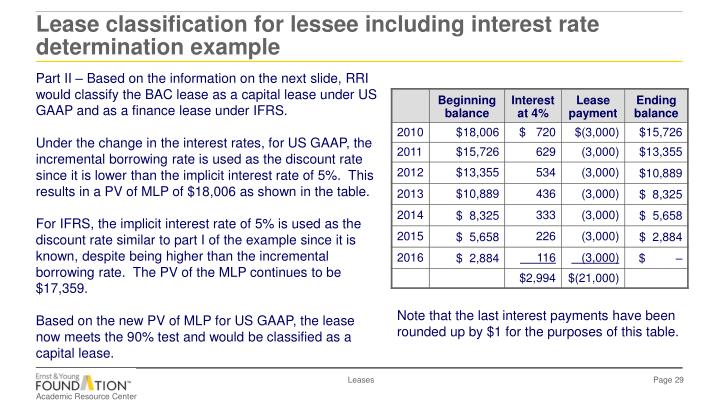 Lease classification for lessee including interest rate determination example