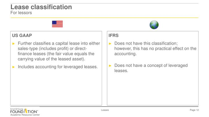 Lease classification