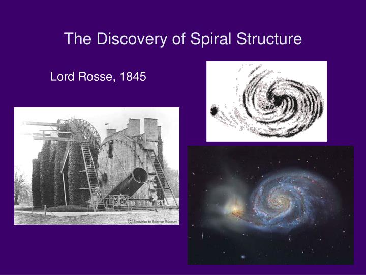 The Discovery of Spiral Structure
