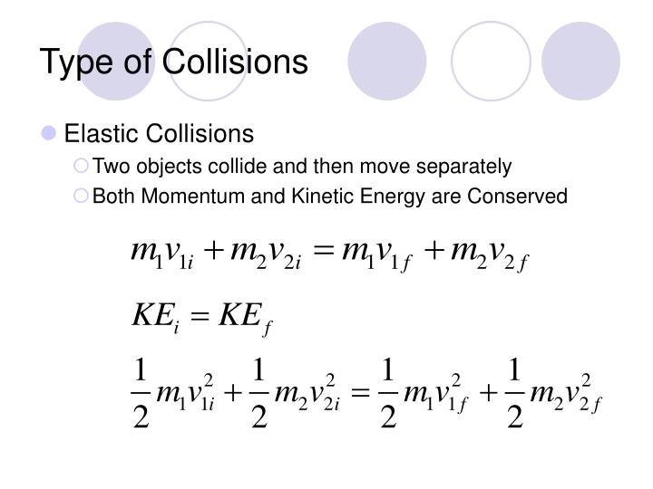 Type of Collisions