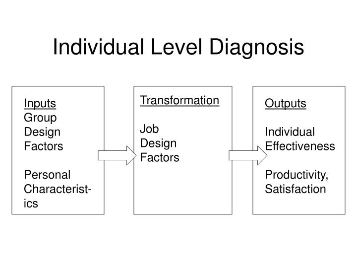 Individual Level Diagnosis