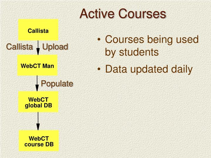 Active Courses