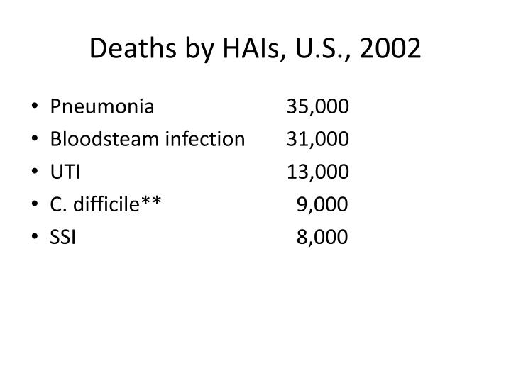 Deaths by HAIs, U.S., 2002