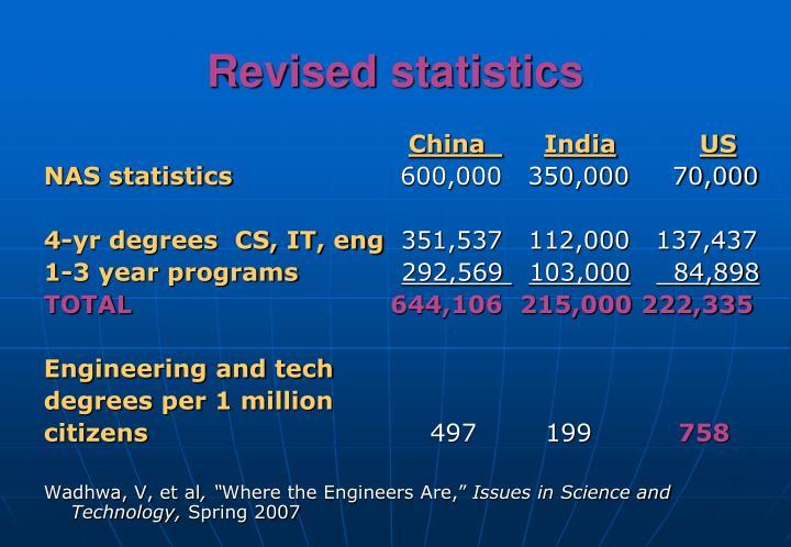 Revised statistics