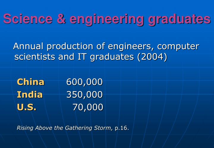 Science & engineering graduates