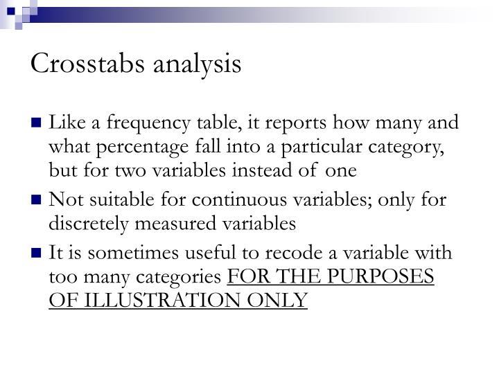 Crosstabs analysis