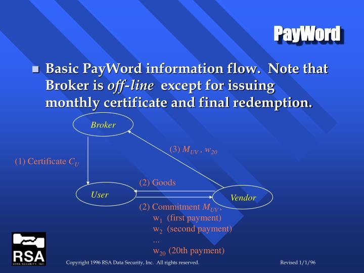 PayWord