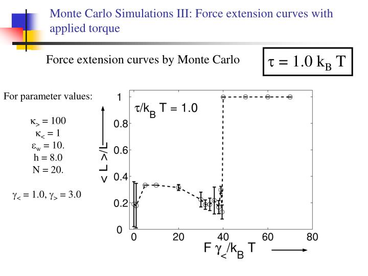 Monte Carlo Simulations III: Force extension curves with applied torque