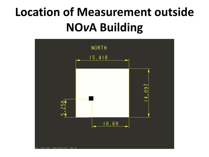 Location of Measurement outside