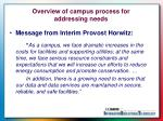 overview of campus process for addressing needs
