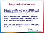 space evaluation process