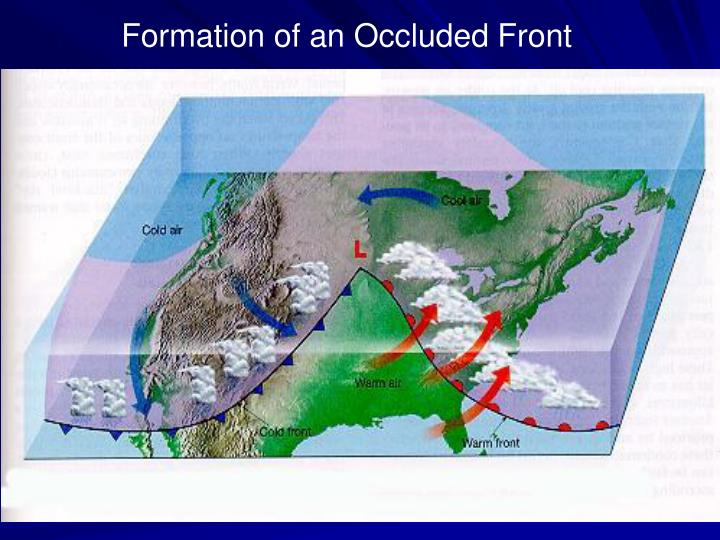 Formation of an Occluded Front