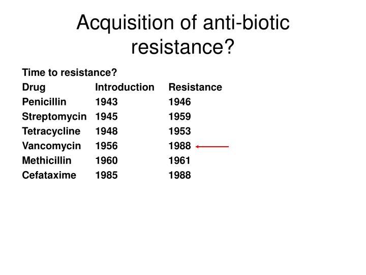 Acquisition of anti-biotic resistance?