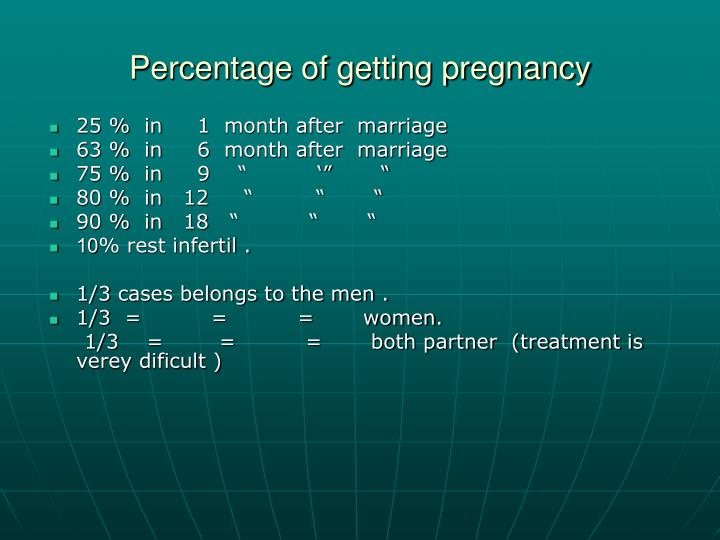 Percentage of getting pregnancy