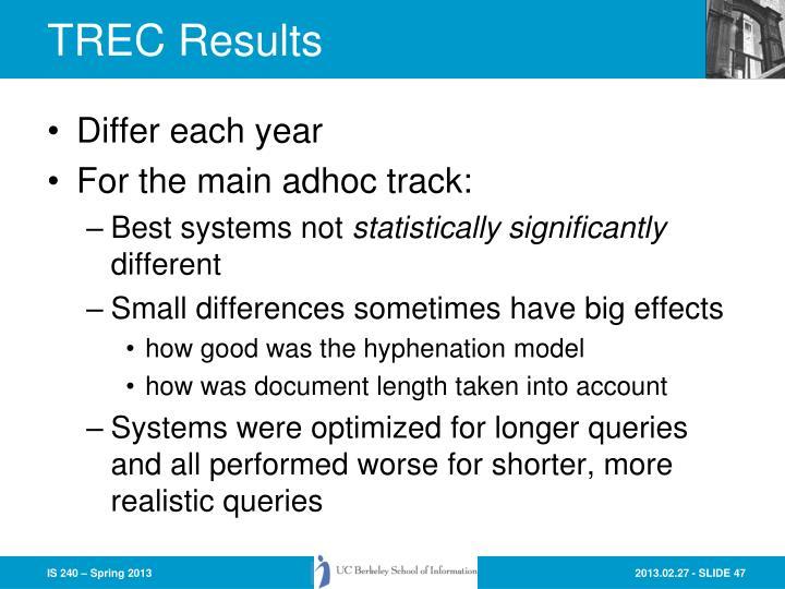 TREC Results