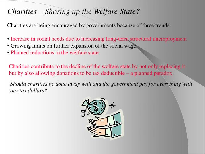 Charities – Shoring up the Welfare State?
