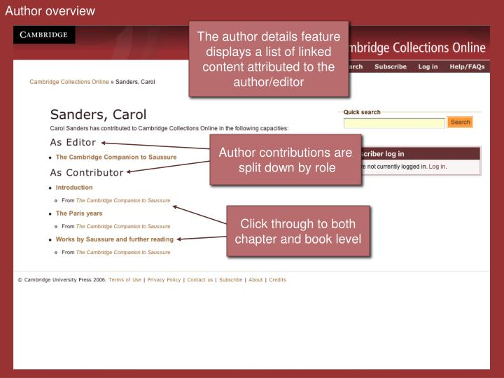 Author overview