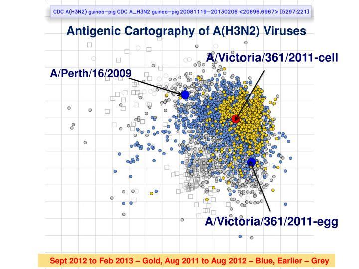 Antigenic Cartography of