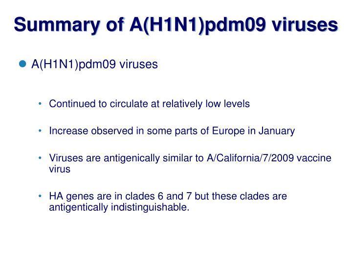 Summary of A(H1N1)pdm09 viruses