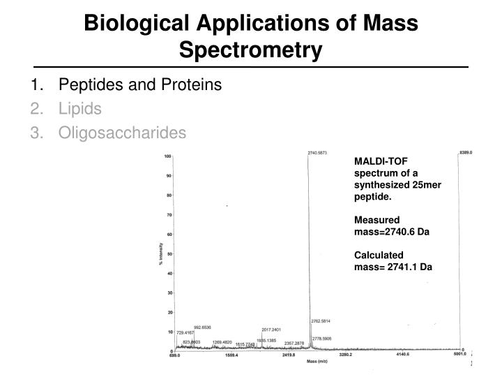 Biological Applications of Mass Spectrometry