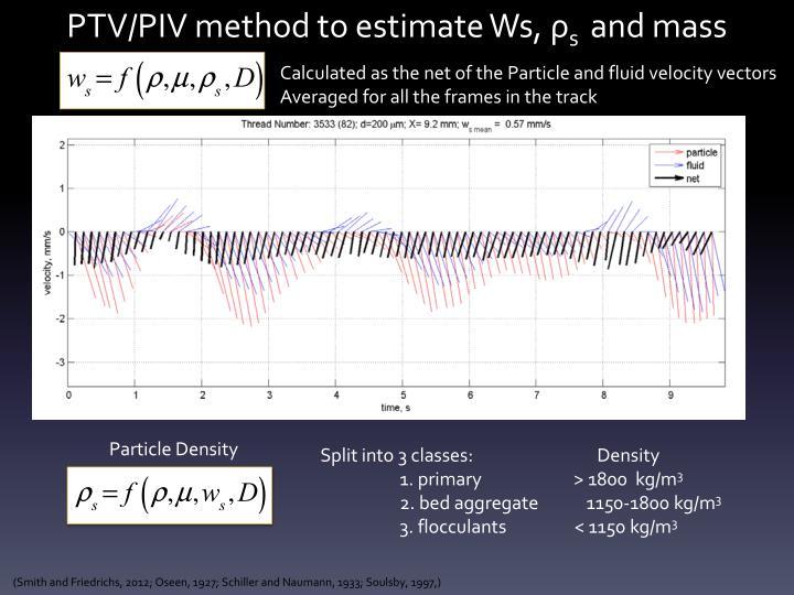 PTV/PIV method to estimate