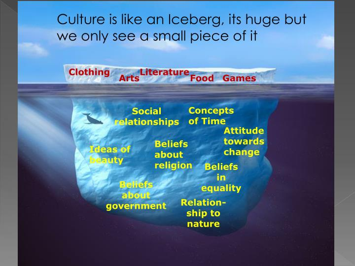 Culture is like an Iceberg, its huge but we only see a small piece of it