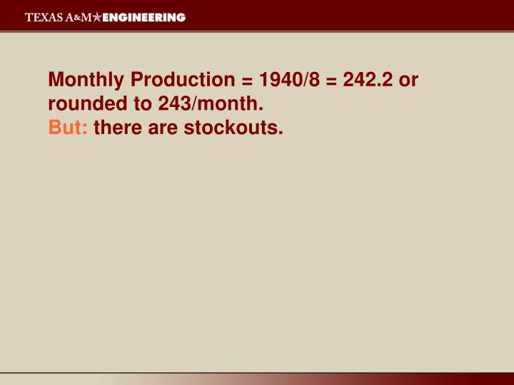 Monthly Production = 1940/8 = 242.2 or rounded to 243/month.