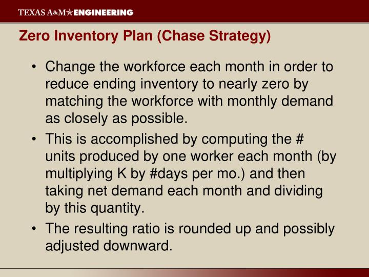 Zero Inventory Plan (Chase Strategy)