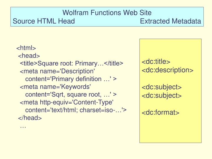Wolfram Functions Web Site