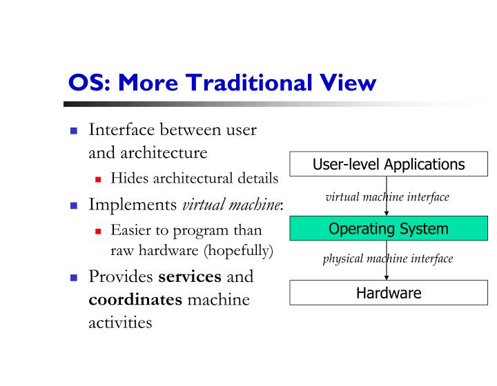 OS: More Traditional View