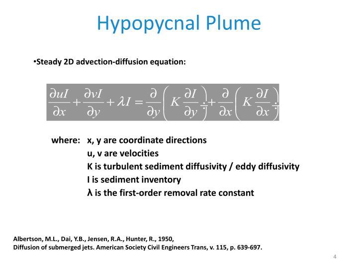 Hypopycnal