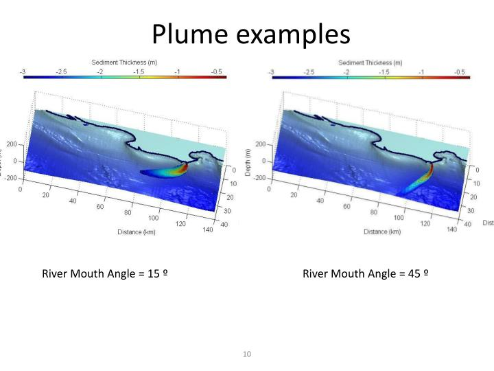 Plume examples