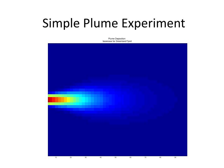 Simple Plume Experiment
