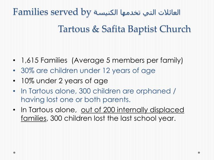 Families served by