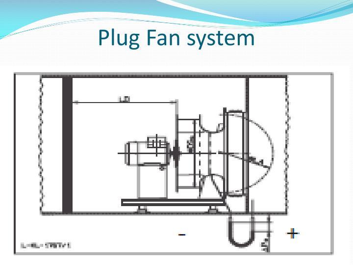 Plug Fan system
