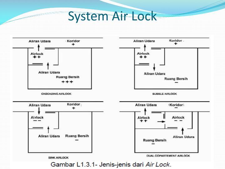 System Air Lock