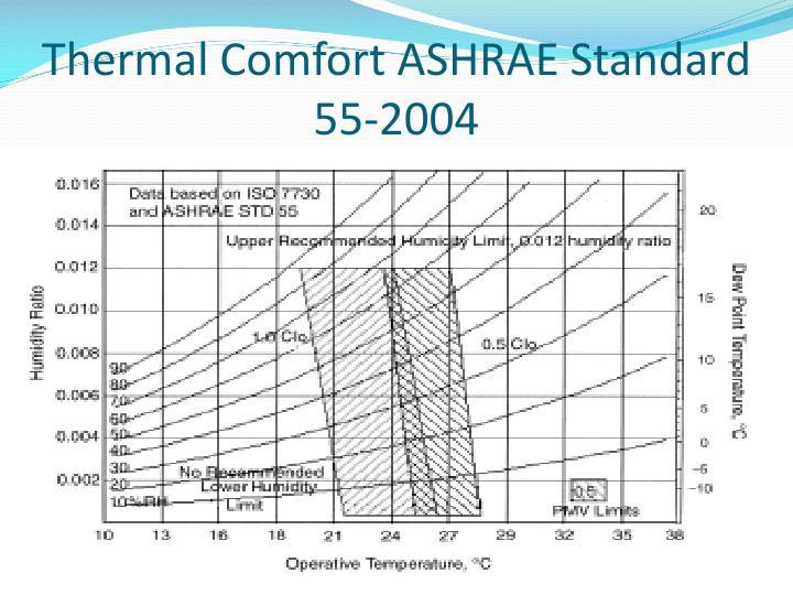 Thermal Comfort ASHRAE Standard 55-2004