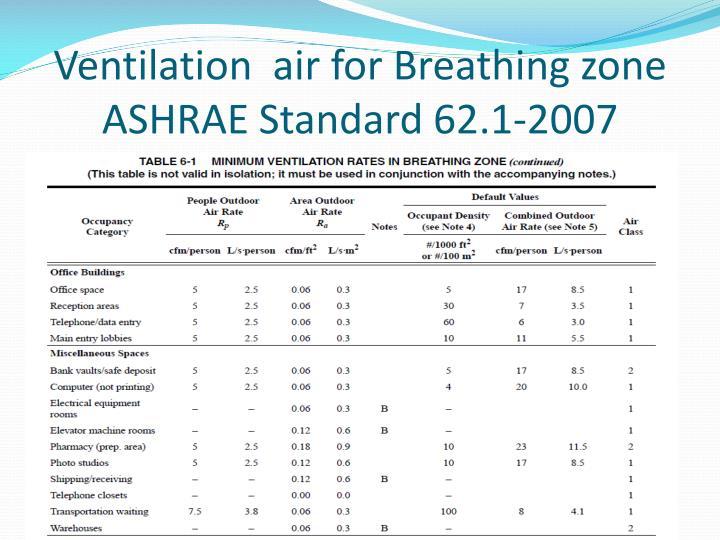 Ventilation  air for Breathing zone ASHRAE Standard 62.1-2007