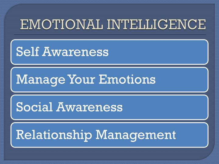 Emotional Intelligence Ppt Download - Www imagez co