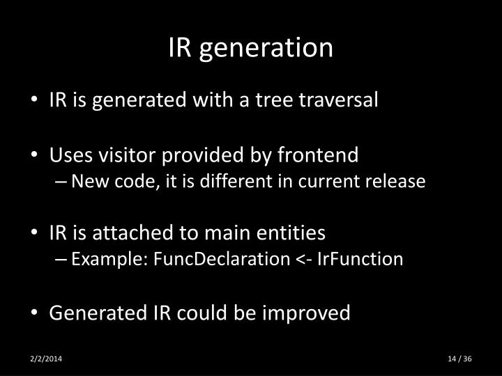 IR generation