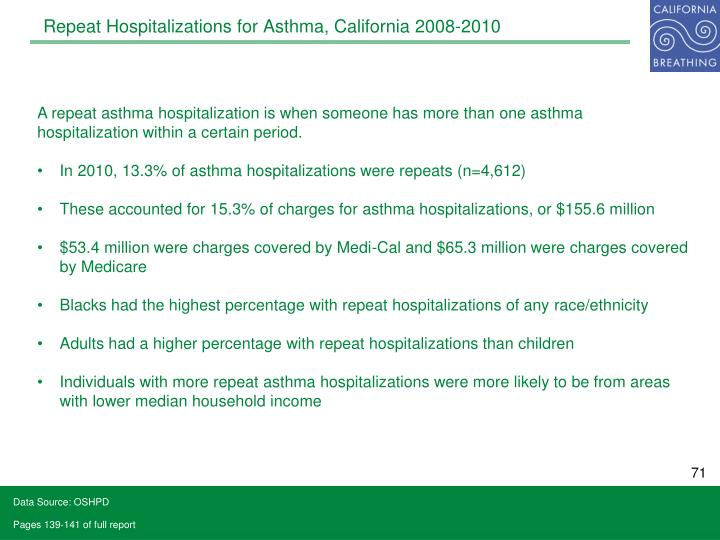 Repeat Hospitalizations for Asthma, California 2008-2010