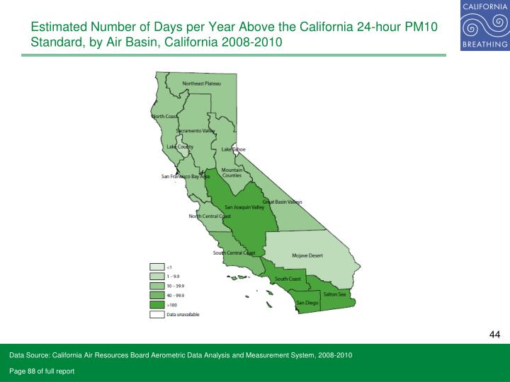 Estimated Number of Days per Year Above the California 24-hour PM10 Standard, by Air Basin, California 2008-2010