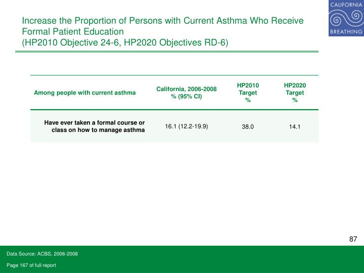 Increase the Proportion of Persons with Current Asthma Who Receive Formal Patient Education
