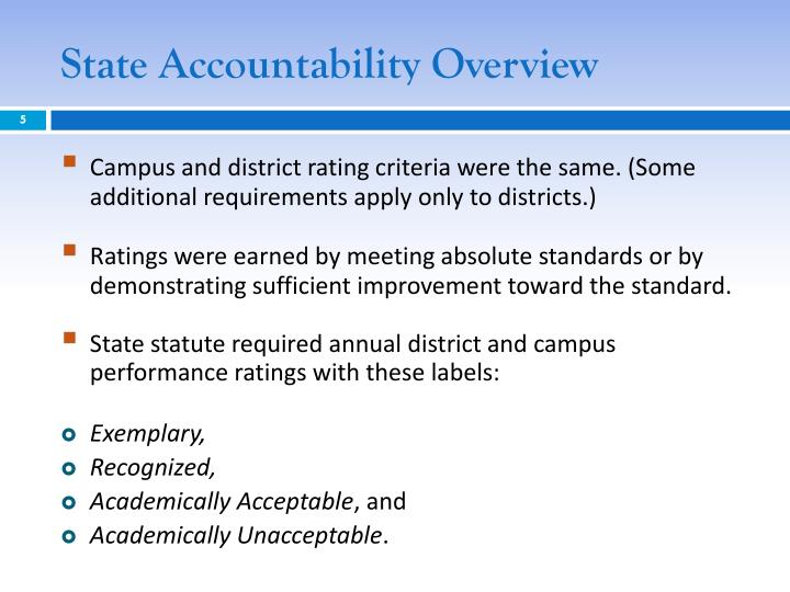 State Accountability Overview