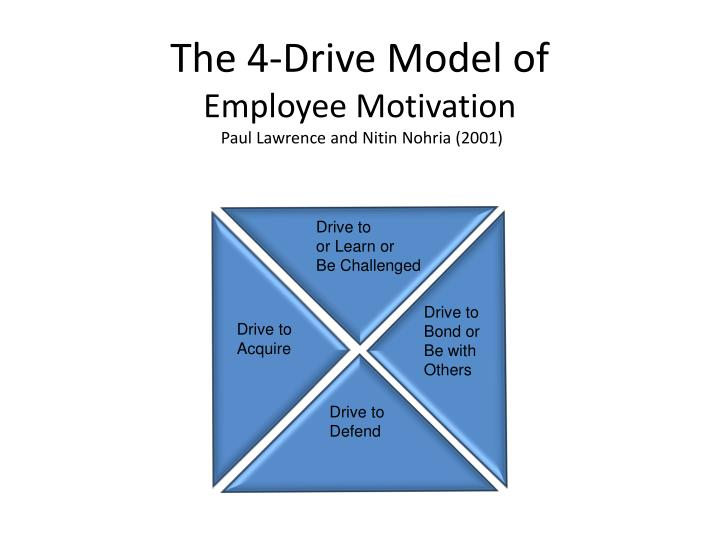 The 4-Drive Model of