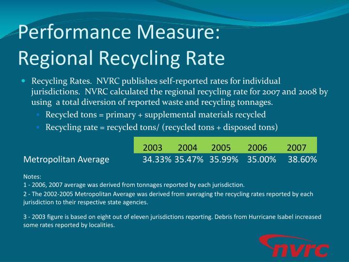Performance Measure:
