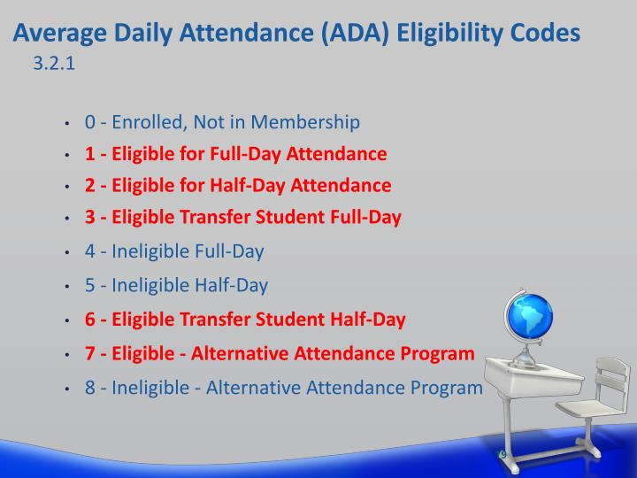 Average Daily Attendance (ADA) Eligibility Codes