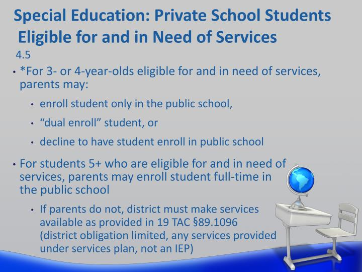 Special Education: Private School Students