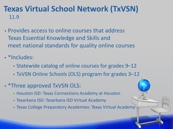 Texas Virtual School Network (TxVSN)